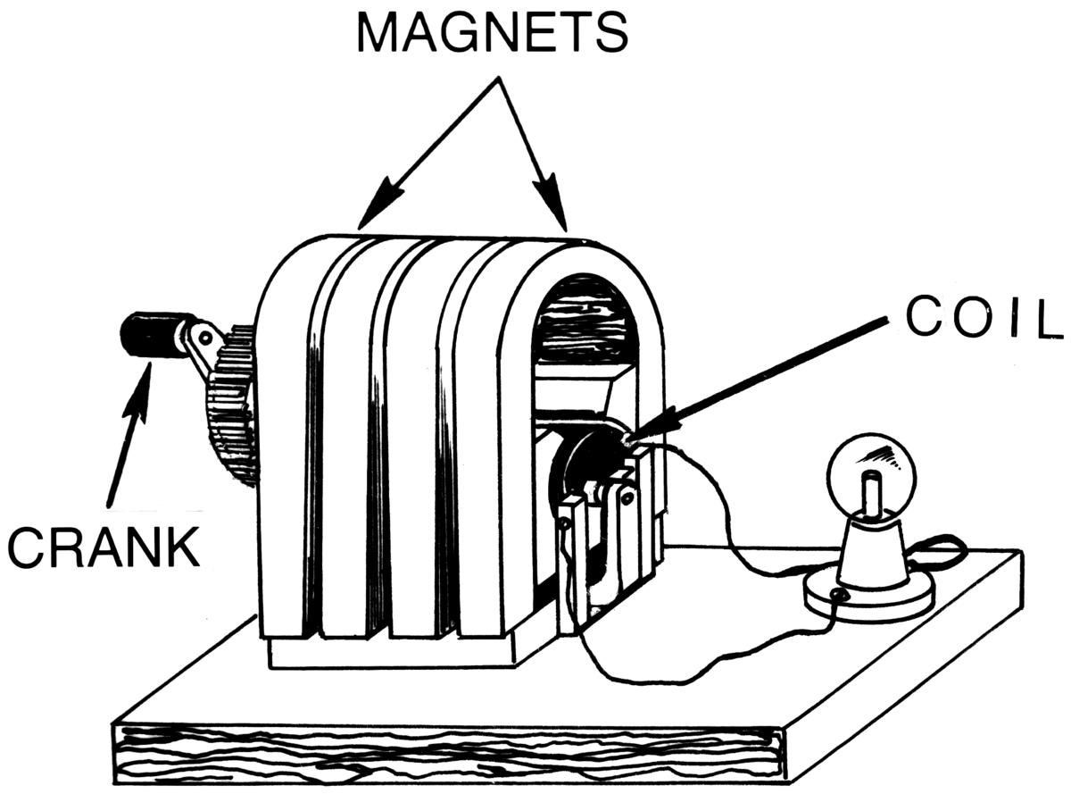 diagram simple generator wb one tonner wiring magneto wikipedia