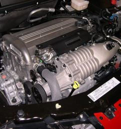 1280px 2006 saturn ion red line engine file 2006 saturn ion red line engine jpg wikimedia commons saturn ion engine diagram [ 1280 x 960 Pixel ]