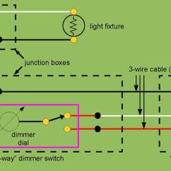 Wiring Diagram For A 2 Way Dimmer Switch White Fat Cell File:3-way Wiring.pdf - Wikimedia Commons