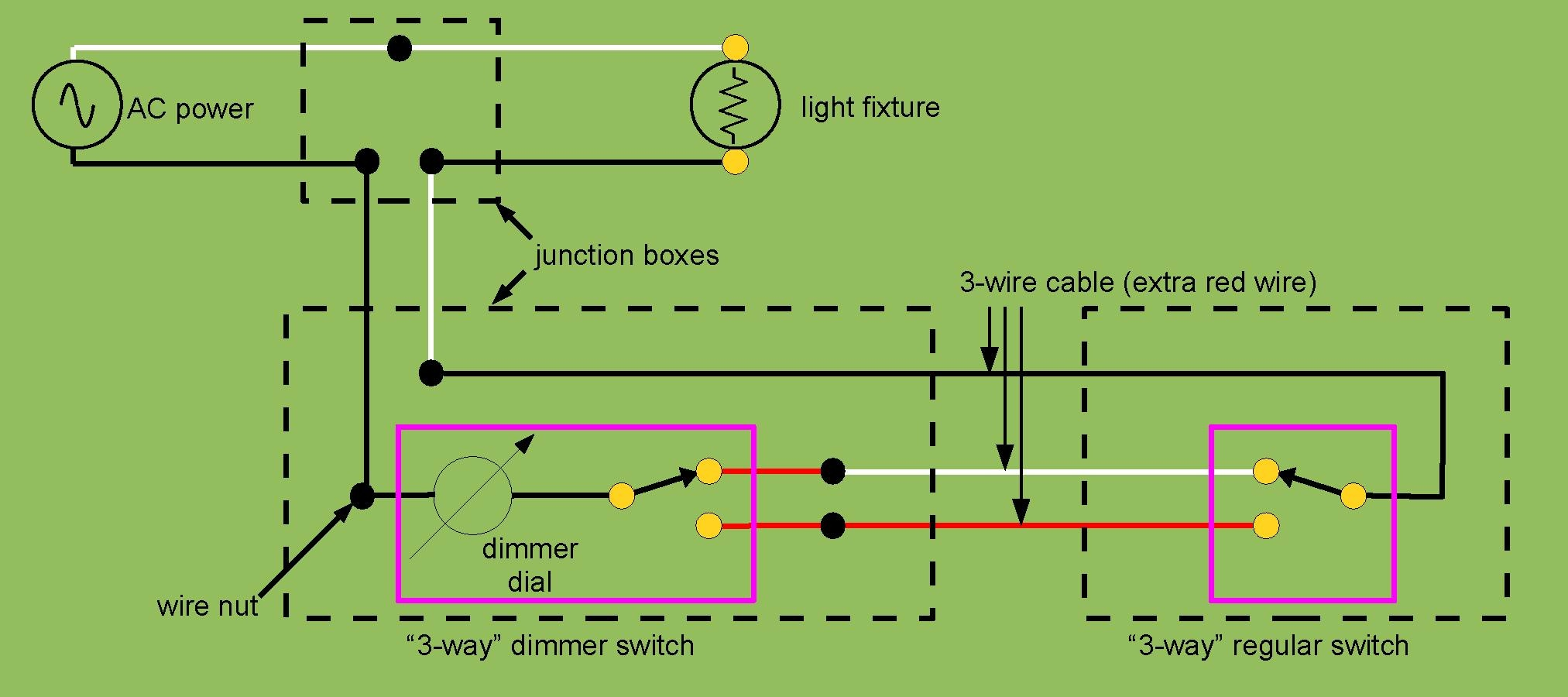 Way Dimmer Switch Wiring Diagram