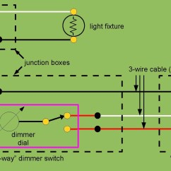 3 Way Switch Wiring Diagram 2 Switches Vehicle Diagrams Remote Start File Dimmer Pdf Wikimedia Commons