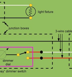 how to wire a 3 way switch pdf wiring diagram user bx cable wiring 3 way switch diagram [ 2025 x 900 Pixel ]