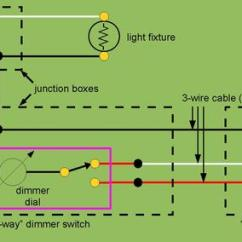Wiring Diagram Light Switch 3 Way Ready Remote 24923 File:3-way Dimmer Wiring.pdf - Wikimedia Commons