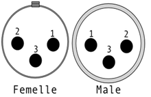 XLR — Wikipédia