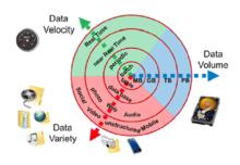 big data wikipedia