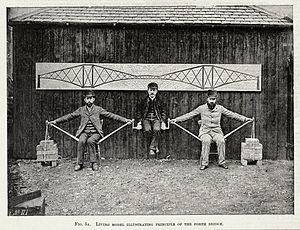 postcard of Baker's human cantilever bridge model