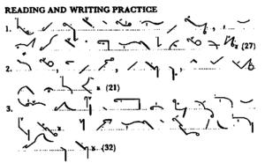 English: Example of Pitman 2000 shorthand - sm...