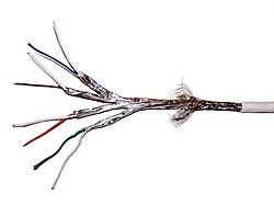 Partvinnad kabel