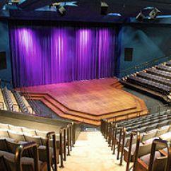 Proscenium Stage Diagram Box Trailer Brake Wiring With Battery Thrust Wikipedia