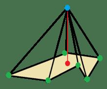 Pyramid geometry  Wikipedia