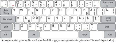 Anu 3d Name Wallpaper Romanian Keyboard Layout Wikipedia
