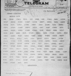 Zimmermann Telegram - Wikipedia [ 1520 x 1200 Pixel ]