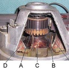 Two Phase Motor Wiring Diagram Gooseneck Brand Trailer Komutator (elektrotechnika) – Wikipedia, Wolna Encyklopedia