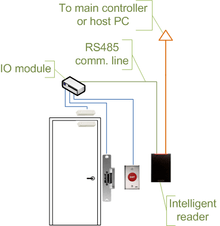 lenel access control wiring diagram viper smart start - wikipedia
