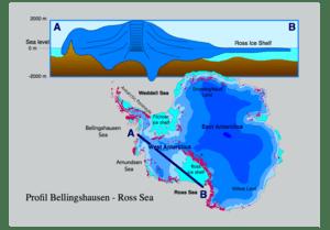 Antarctic profile hg
