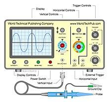 Oscilloscope  Wikipedia