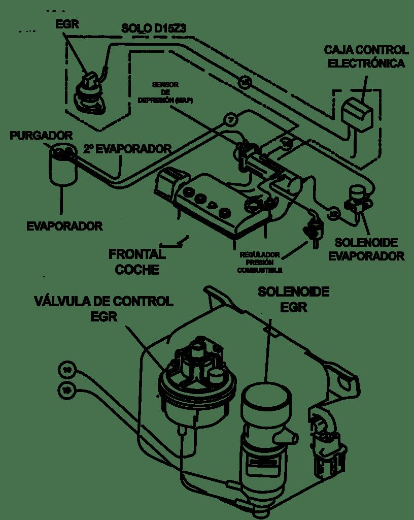 File:Sistema anticontaminación del motor D15Z3 del Honda