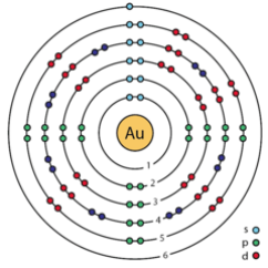 Gold Bohr Diagram Of Atom And There Labeled Microscope Parts For What Wiring Data File 79 Au Enhanced Model Png Wikimedia Commons Element