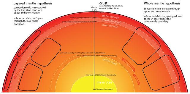 Energy Transition Boundaries With Diagram Jordens Inre Skolbok