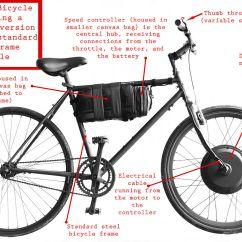Romai Electric Bike Wiring Diagram 2000 Ford F250 Headlight File Bicycle Jpg Wikimedia Commons
