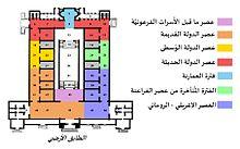 تخطيط الطابق الأرضي للمتحف المصري الحالي