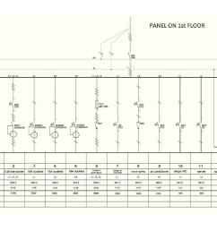 filecommercial building wiringpdf wikimedia commons wiring diagram building wiring pdf bertemu co file commercial building wiring [ 1280 x 777 Pixel ]