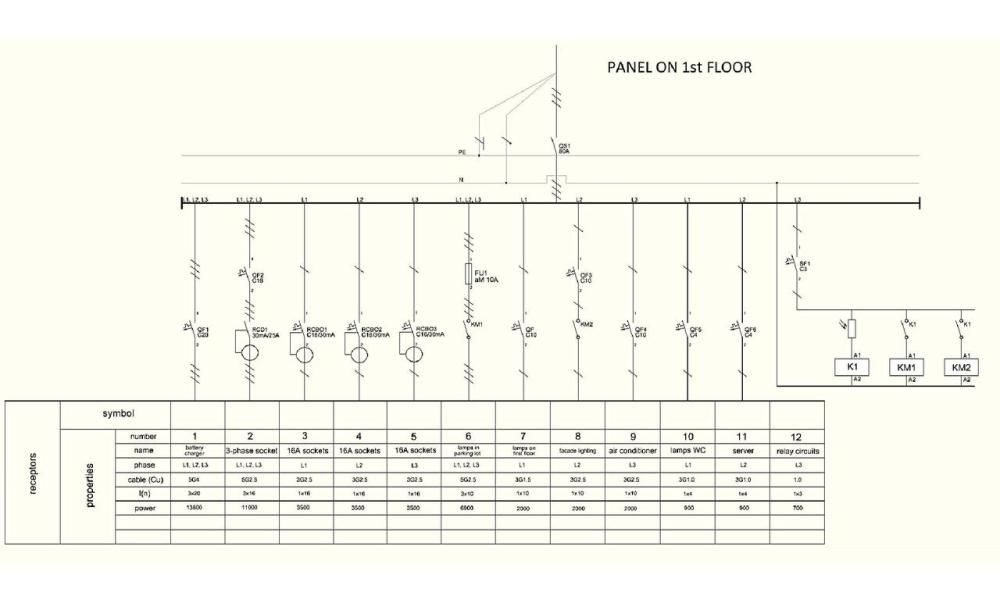 medium resolution of filecommercial building wiringpdf wikimedia commons wiring diagram building wiring pdf bertemu co file commercial building wiring