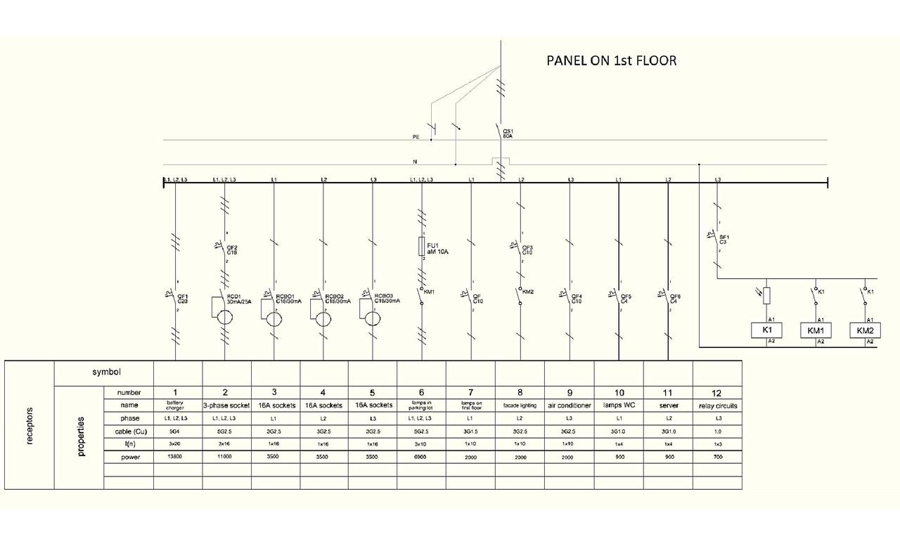 hight resolution of filecommercial building wiringpdf wikimedia commons wiring diagram building wiring pdf bertemu co file commercial building wiring