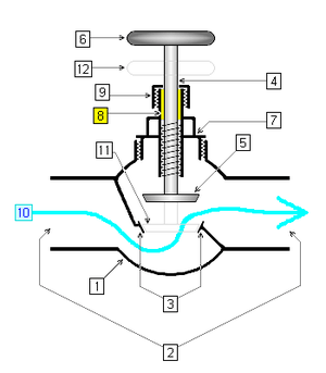 Gas Piping Symbols Pdf Electric Symbols PDF Wiring Diagram