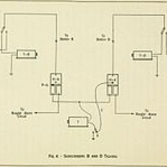Wiring Diagram For Bt Extension Socket Chinese Cdi Box Telephone Exchange Wikipedia 1922 Of 1877 Boston