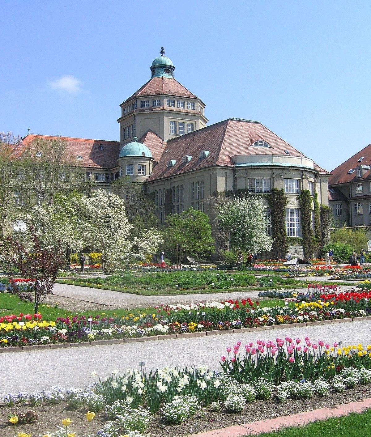 Botanischer Garten Nymphenburg Besuch Im Botanischen Garten Und