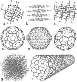 Diagram showing eight different forms or allotropes of pure carbon: diamond, graphite, lonsdaleite, buckminsterfullerene or buckyball, C540 fullerene, C70 fullerene, amorphous carbon and a single-walled carbon nanotube (click to embiggen)