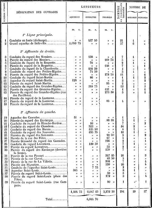 Commission du Vieux Paris6 octobre 1898  Wikisource