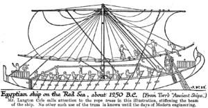 Egyptian ship on the Red Sea, about 1250 B.C. ...