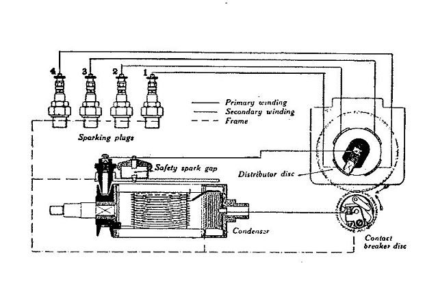 starting diagram for gas engine