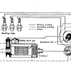 Dual Capacitor Motor Wiring Diagram Pioneer Avh P5700dvd 2 File:bosch Magneto Circuit (army Service Corps Training, Mechanical Transport, 1911).jpg ...