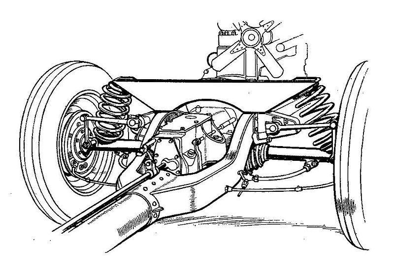 File:Mercedes 130H rear axle (Autocar Handbook, 13th ed