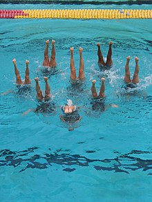 Pengertian Olahraga Renang : pengertian, olahraga, renang, Renang, Indah, Wikipedia, Bahasa, Indonesia,, Ensiklopedia, Bebas