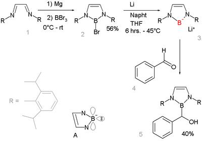 Organoboron Chemistry Wikipedia