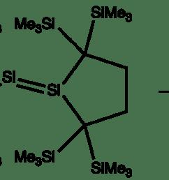 reaction of trisilaallene with haloalkane png [ 2697 x 480 Pixel ]