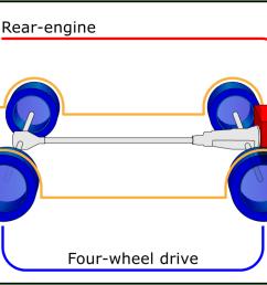 porsche 918 engine diagram [ 1200 x 729 Pixel ]
