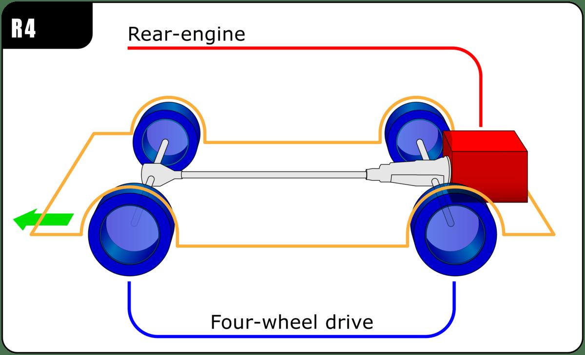 hight resolution of porsche 918 engine diagram