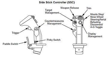 Side-stick