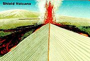 Estrutura de um vulcão-escudo.