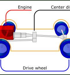 suv suspension diagram [ 1200 x 729 Pixel ]