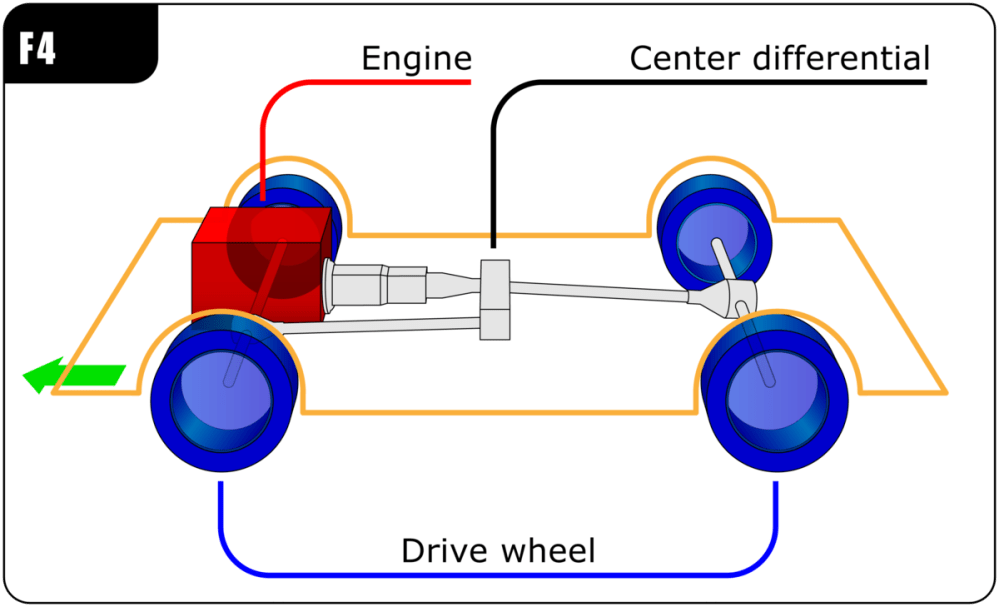 medium resolution of suv suspension diagram
