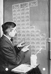 10000 Dollar Berapa Rupiah : 10000, dollar, berapa, rupiah, Short, Scales, Wikipedia