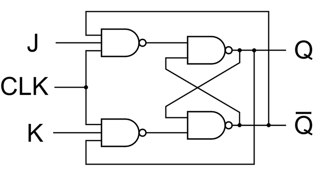 Файл:JK-FlipFlop (4-NAND).PNG — Википедия