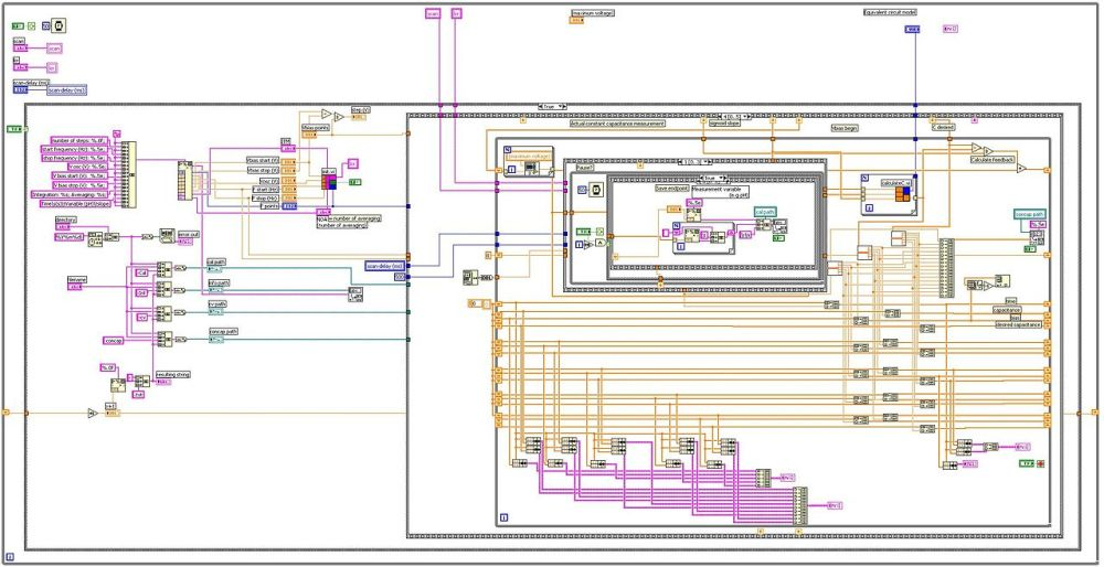medium resolution of file labview block diagram jpg