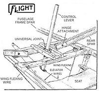 Macfie monoplane
